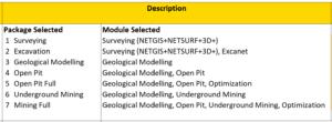 NPM - package & module - Jan 2021